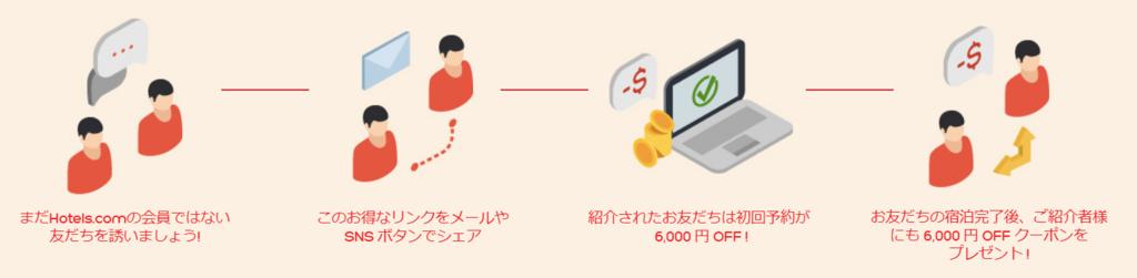 f:id:t-nanami:20171218132444p:plain