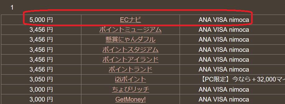 f:id:t-nanami:20180123103608p:plain