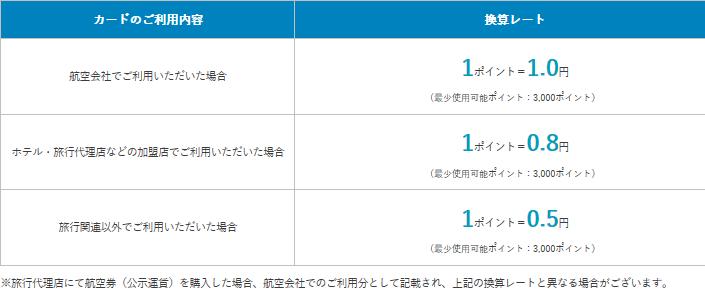 f:id:t-nanami:20180214171602p:plain