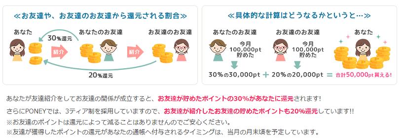 f:id:t-nanami:20180224163414p:plain