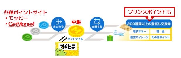 f:id:t-nanami:20180318163456p:plain