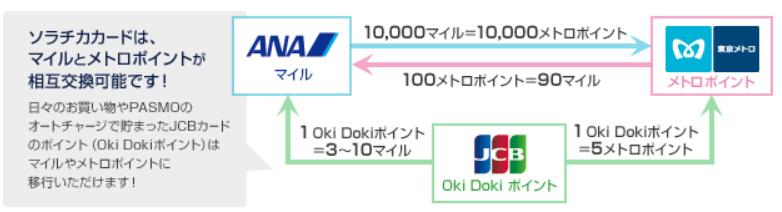 f:id:t-nanami:20180326164835p:plain