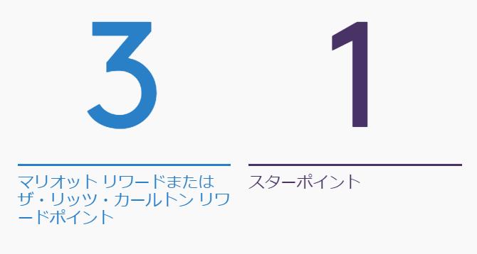 f:id:t-nanami:20180405100134p:plain