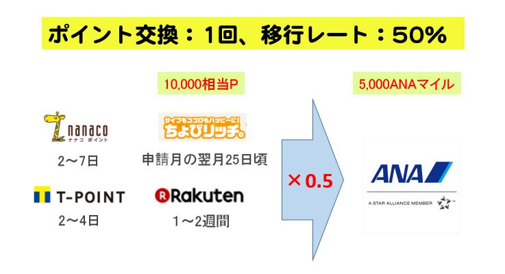 f:id:t-nanami:20180412104959p:plain