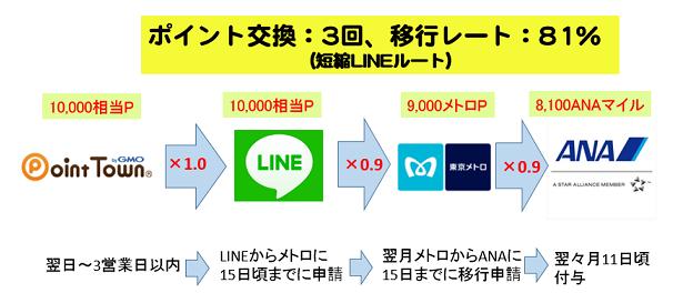 f:id:t-nanami:20180412105020p:plain