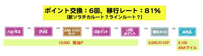 f:id:t-nanami:20180412105137p:plain