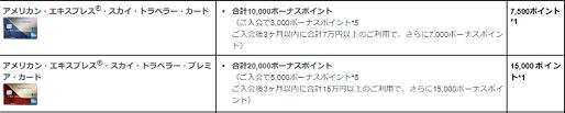 f:id:t-nanami:20180413033305p:plain