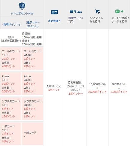 f:id:t-nanami:20180416155523p:plain