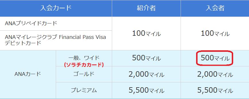 f:id:t-nanami:20180416162521p:plain