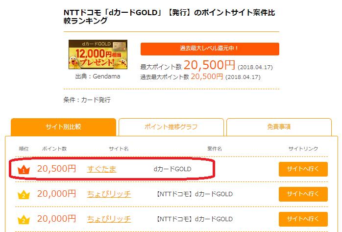 f:id:t-nanami:20180417230150p:plain