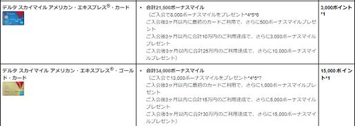 f:id:t-nanami:20180426172313p:plain