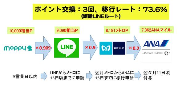 f:id:t-nanami:20180519111132p:plain