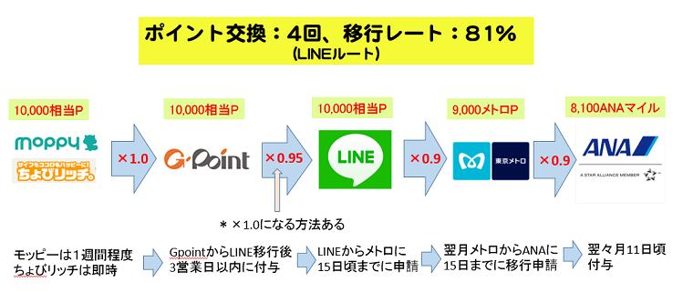 f:id:t-nanami:20180522150204p:plain