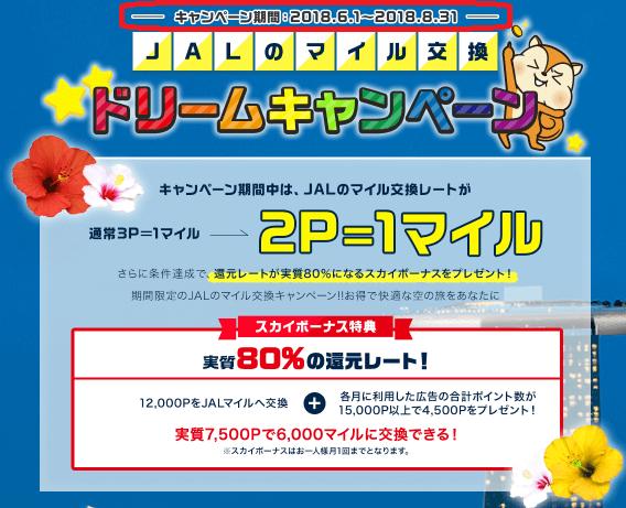 f:id:t-nanami:20180601002506p:plain