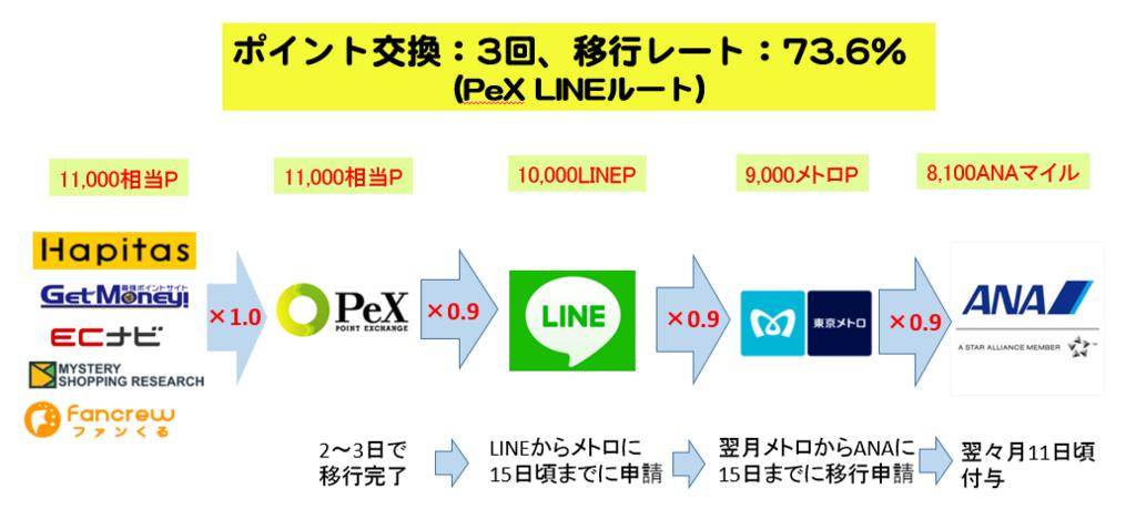 f:id:t-nanami:20180607094533p:plain