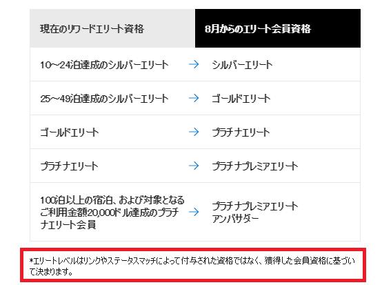 f:id:t-nanami:20180630155311p:plain