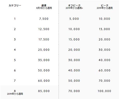 f:id:t-nanami:20180630160208p:plain