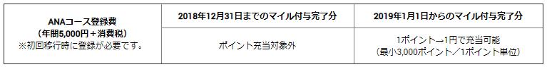 f:id:t-nanami:20180920151923p:plain