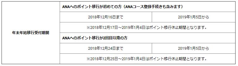 f:id:t-nanami:20180920152101p:plain