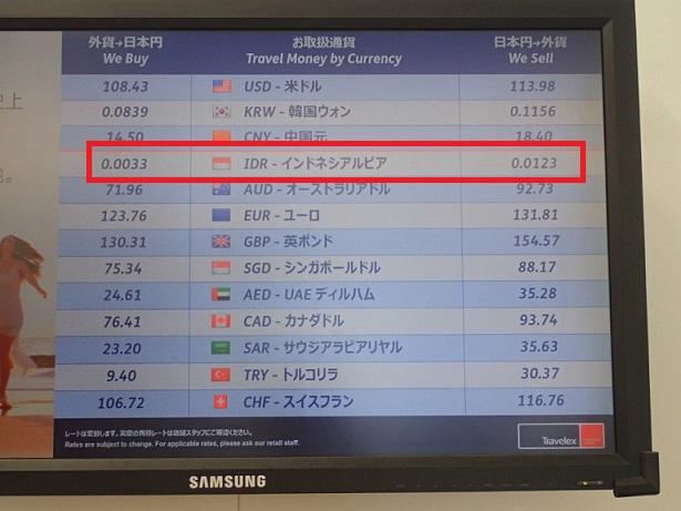 日本の両替レート