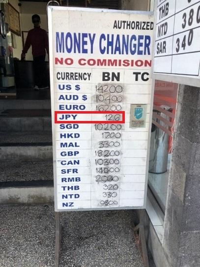 バリの両替レート