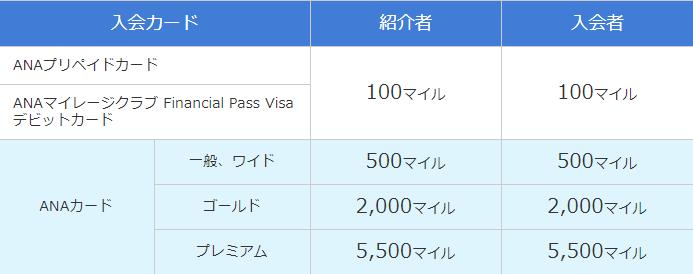 f:id:t-nanami:20181023010108p:plain