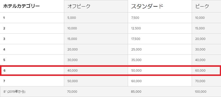 f:id:t-nanami:20181025162826p:plain