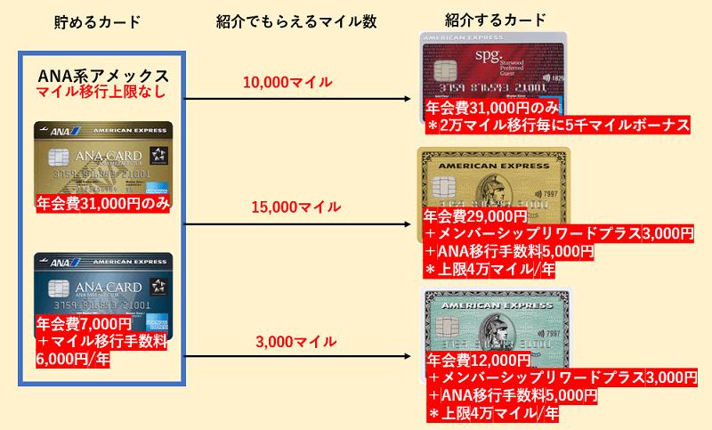 f:id:t-nanami:20181105155848p:plain