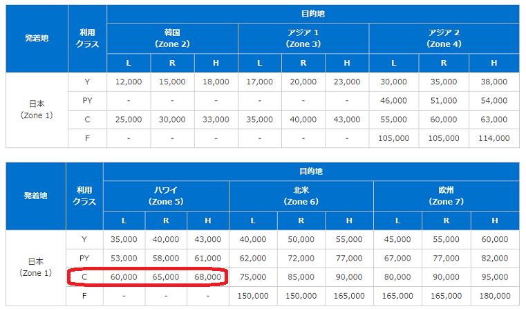 f:id:t-nanami:20181112170149p:plain