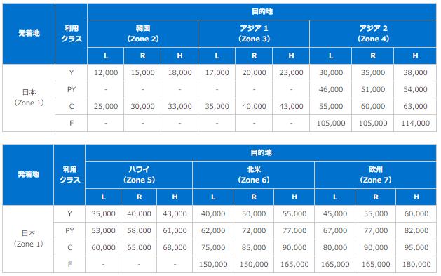 f:id:t-nanami:20181122152749p:plain