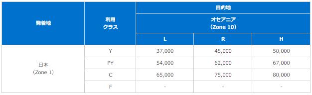 f:id:t-nanami:20181122152758p:plain