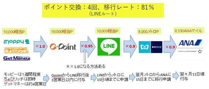 f:id:t-nanami:20181123145444p:plain