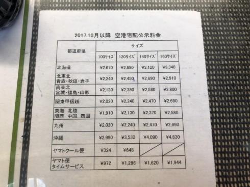 関西国際空港JALエービーシーの手荷物宅配料金料