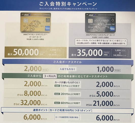 ANAアメックスカードにアメックス営業経由で紹介入会した場合の獲得マイル数