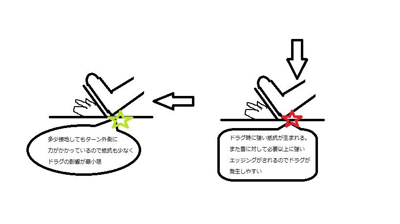 f:id:t-ogi-1211:20190311131959j:plain