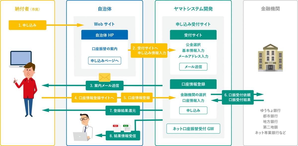 f:id:t-okoshi:20210618221544p:plain