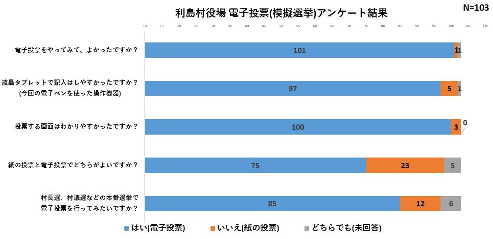 f:id:t-okoshi:20210708093539p:plain