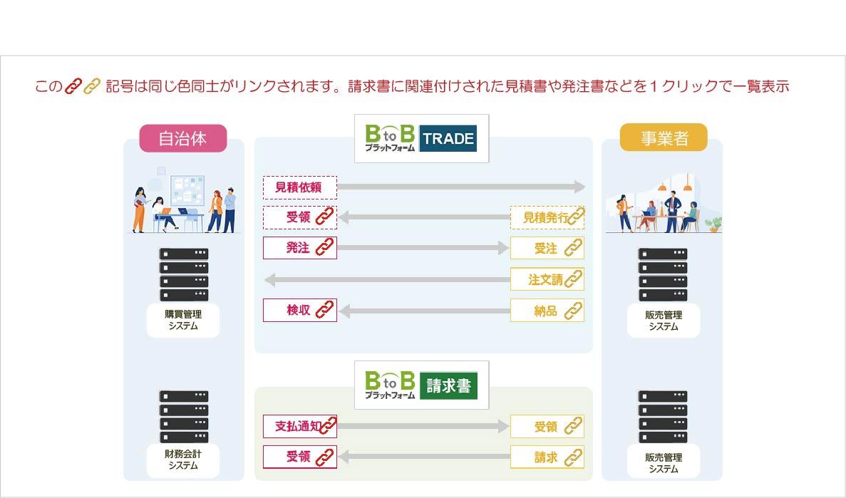 f:id:t-okoshi:20210712085808j:plain