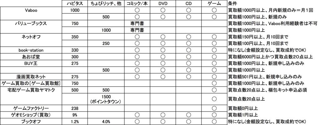 f:id:t-proof-35mm:20160926222216j:plain