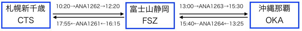 f:id:t-proof-35mm:20171023234947p:plain
