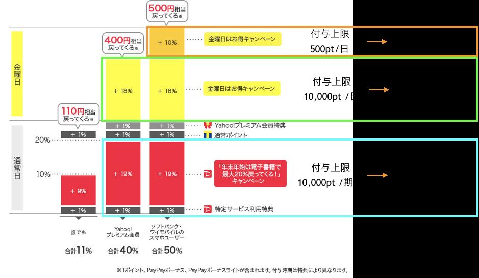 f:id:t-proof-35mm:20191226215555p:plain