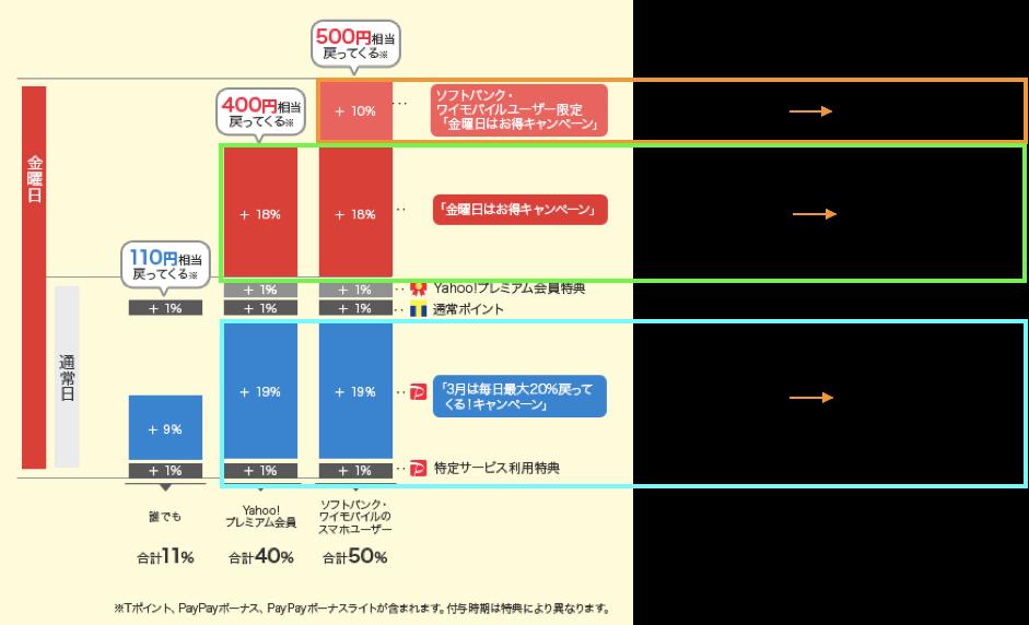 f:id:t-proof-35mm:20200305003541p:plain