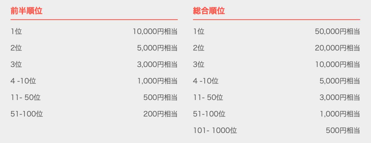 f:id:t-proof-35mm:20200306062445p:plain