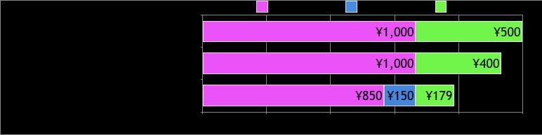 f:id:t-proof-35mm:20200326003139p:plain