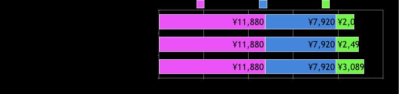 f:id:t-proof-35mm:20200330235147p:plain