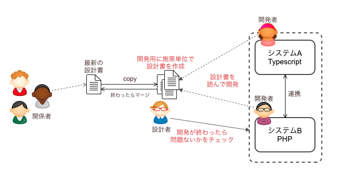 f:id:t-sonoyama-lvgs:20210217165033p:plain