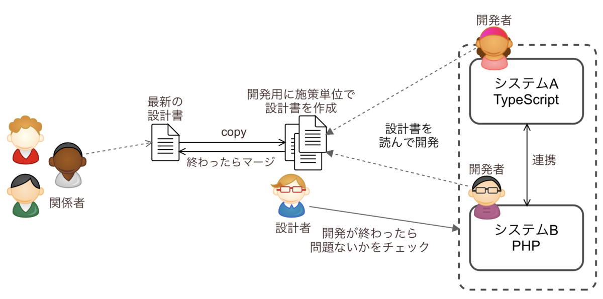f:id:t-sonoyama-lvgs:20210217165102p:plain
