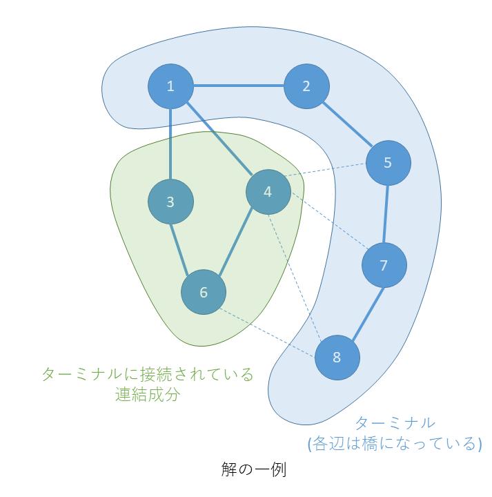 f:id:t-tatsukawa:20170717045355p:plain:w500