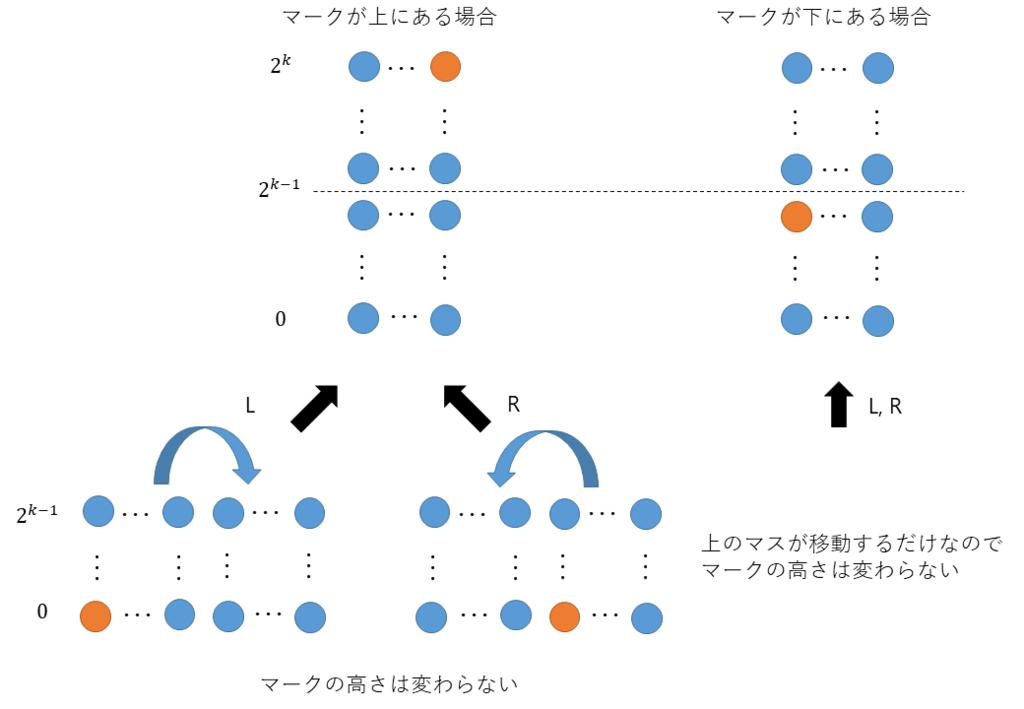 f:id:t-tatsukawa:20170718102428p:plain
