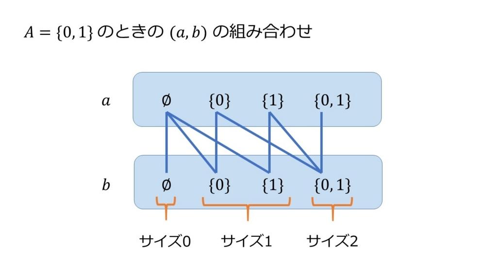 f:id:t-tatsukawa:20170720015100j:plain